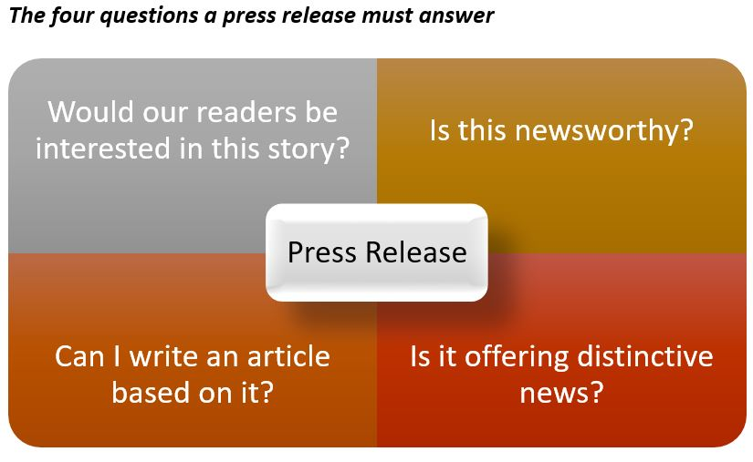 Press Release Four Questions