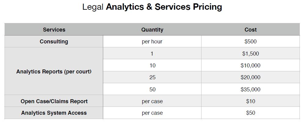 legal analytic prices